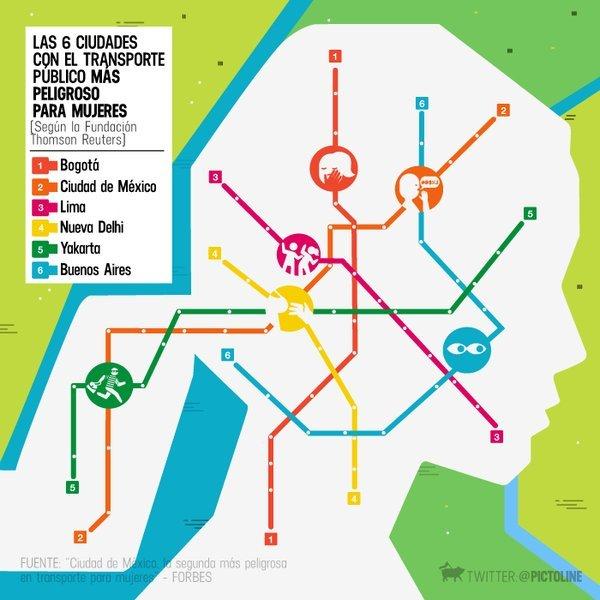 Buenos Aires está entre las ciudades más peligrosas para las mujeres